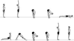 Ashtanga vinyasa yoga salutation 1
